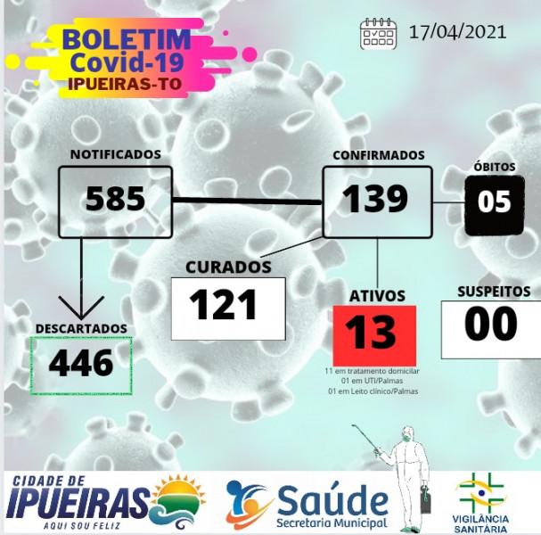 BOLETIM EPIDEMIOLÓGICO DA COVID 10