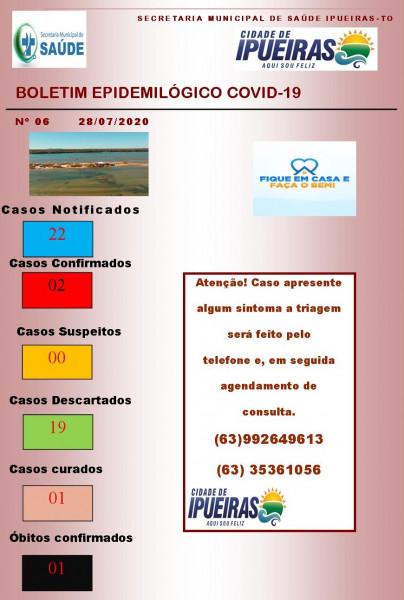 Boletim Epidemiológico - Ipueiras-To