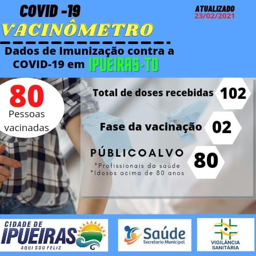 2º BOLETIM DE VACINÔMETRO